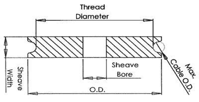 Sheave Diagram