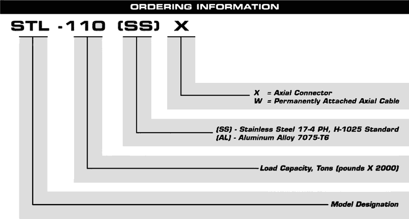 Tension Link Ordering Information