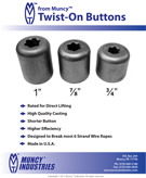 Information sheet for Twist-On Buttons