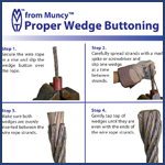 Proper Wedge Button Guide